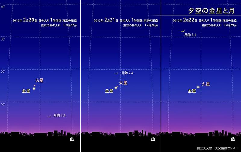 夕空の金星と月