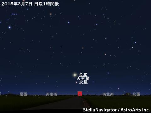 2015年3月上旬 金星、火星、天王星が並ぶ - アストロアーツ
