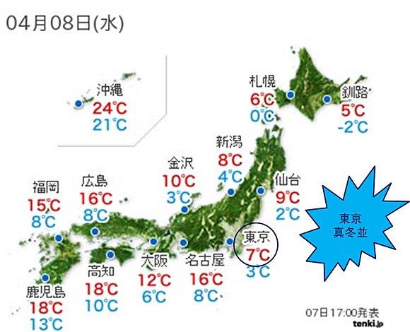 真冬の寒さ!8日の東京7℃予想(日直予報士) - 日本気象協会 tenki.jp