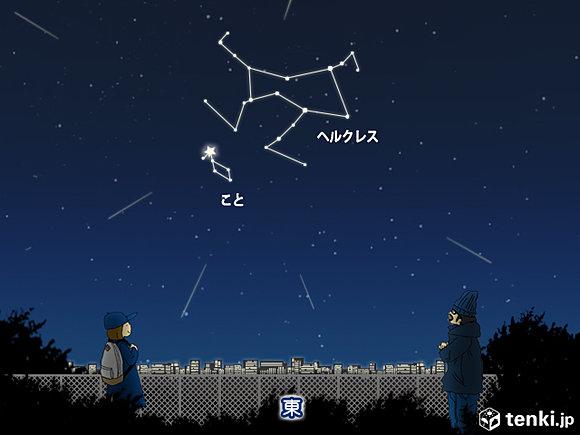 【こと座流星群】 見えるところは?(日直予報士) - 日本気象協会 tenki.jp