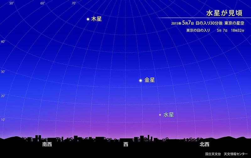 ほしぞら情報 2015年5月   国立天文台(NAOJ)