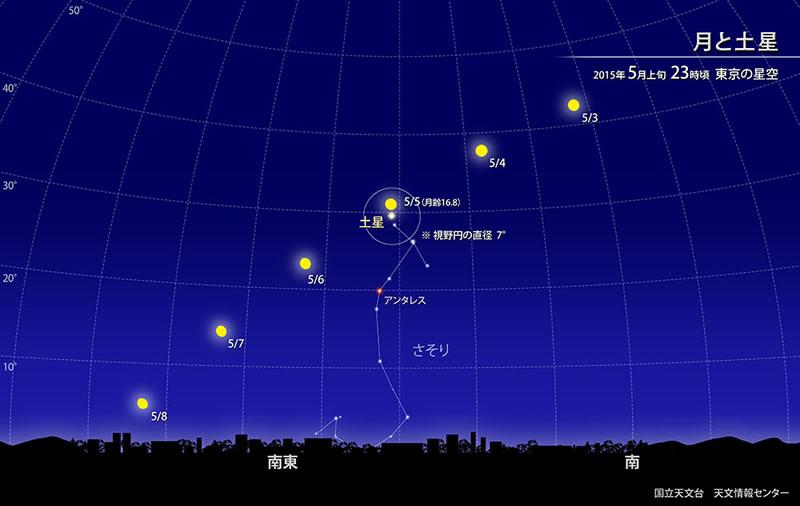 ほしぞら情報 2015年5月 | 国立天文台(NAOJ)