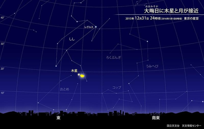 大晦日に木星と月が接近