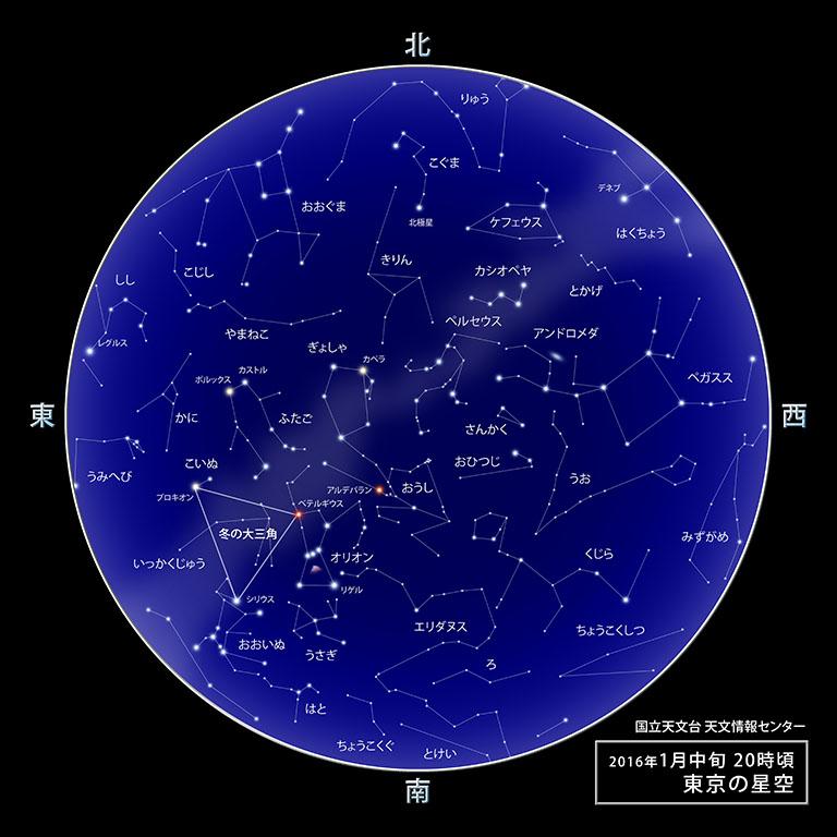 「天文トピックス」ほしぞら情報2016年1月