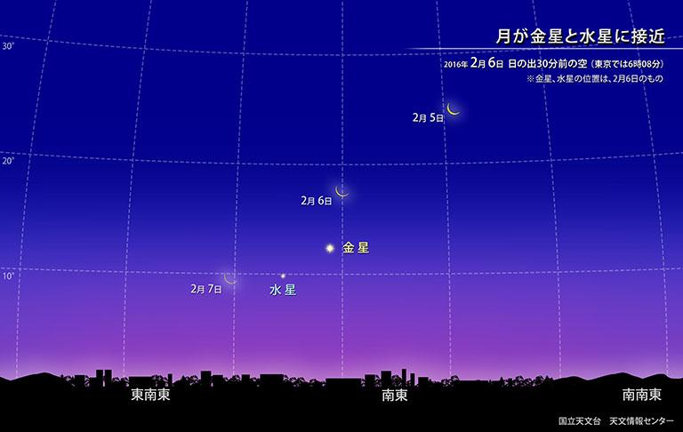 「水星が西方最大離角」「月が金星と水星に接近」2016/2/6~2/7