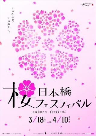 日本橋 桜フェスティバル|まち日本橋