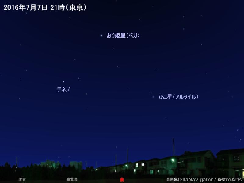 7月7日夜9時ごろの、町中から見上げた東の空の様子