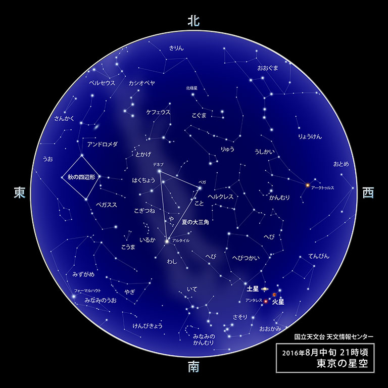 ほしぞら情報 2016年8月 | 国立天文台(NAOJ)