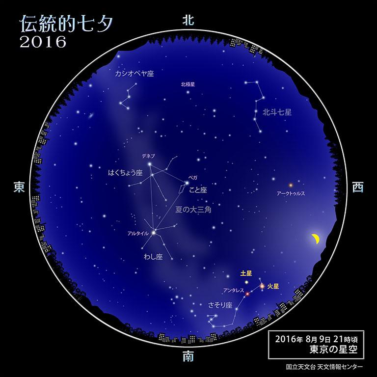 伝統的七夕 | 国立天文台(NAOJ)