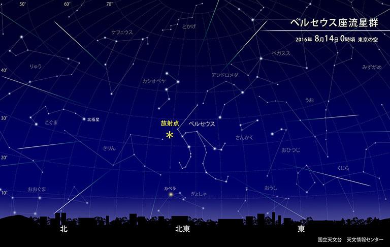 ペルセウス座流星群が極大 | 国立天文台(NAOJ)