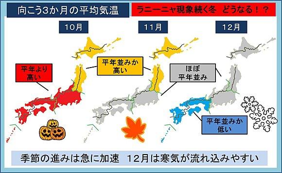 急に季節が加速 寒い師走 3か月予報(日直予報士) - tenki.jp