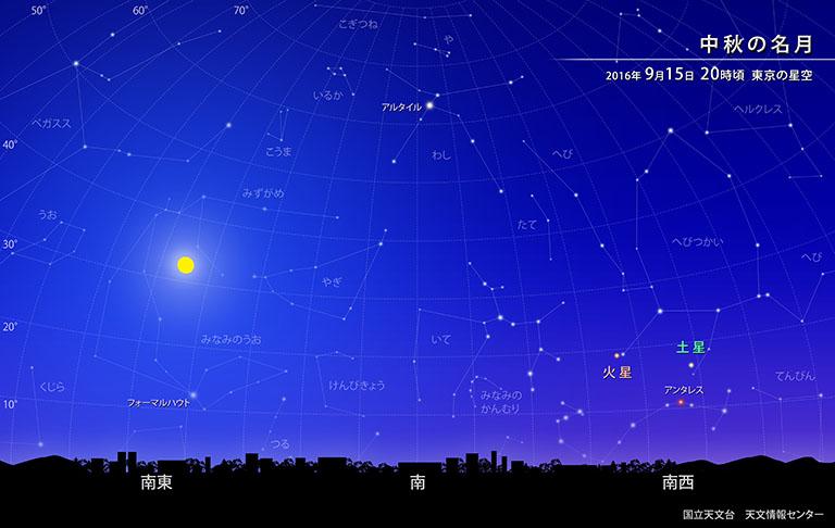 中秋の名月 | 国立天文台(NAOJ)