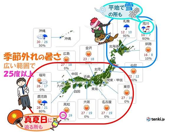 今日も広く夏の暑さ 北は一足先に冬へ(日直予報士) - tenki.jp