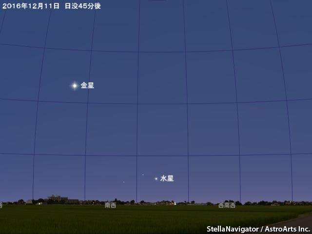 2016年12月11日 水星が東方最大離角 - AstroArts
