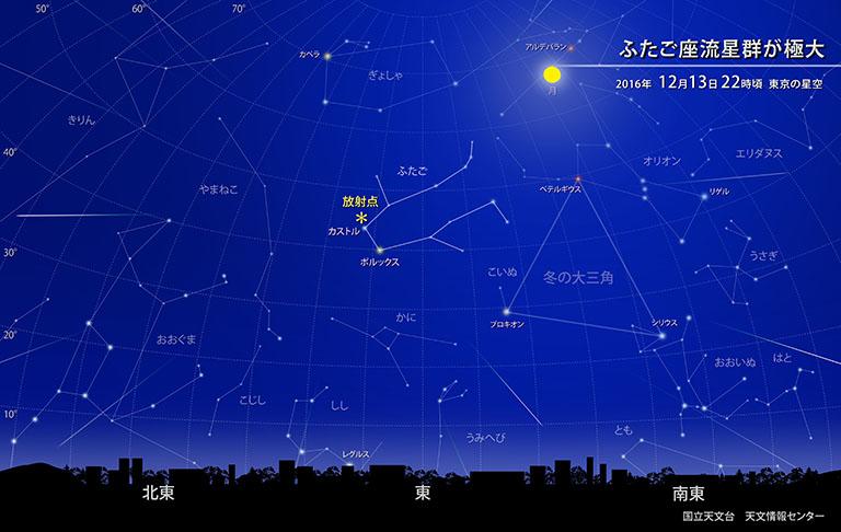 ふたご座流星群が極大 | 国立天文台(NAOJ)