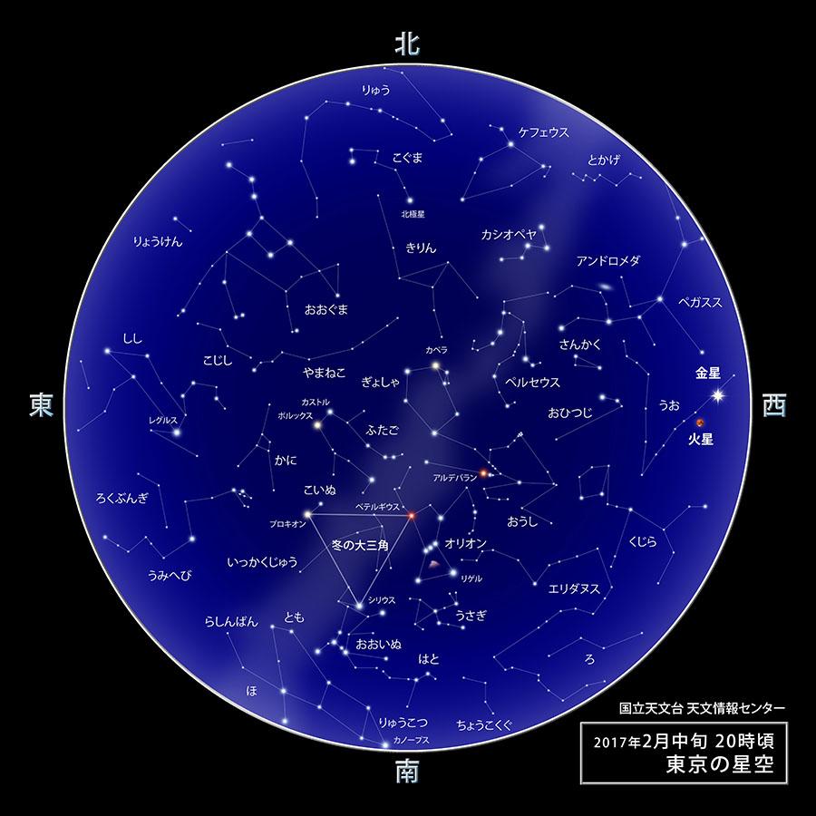 東京の星空・カレンダー・惑星(2017年2月) | 国立天文台(NAOJ)