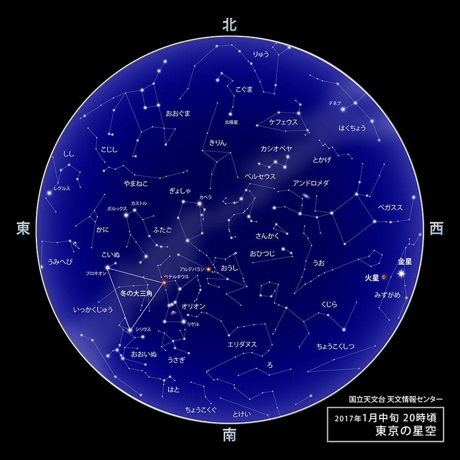 東京の星空・カレンダー・惑星(2017年1月) | 国立天文台(NAOJ)