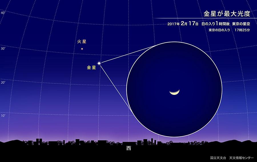 金星が最大光度(2017年2月) | 国立天文台(NAOJ)