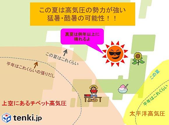 この夏は暑い 猛暑・酷暑か(日直予報士) - 日本気象協会 tenki.jp