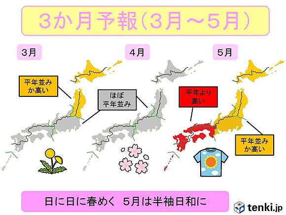 春から初夏へ 全国3か月予報(日直予報士) - 日本気象協会 tenki.jp