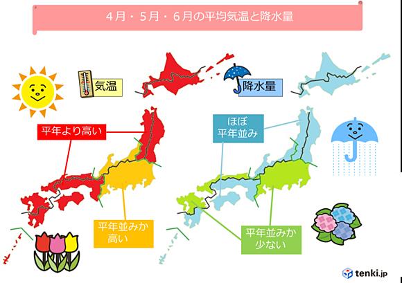 3か月予報 気温は高めの日が多い(日直予報士) - tenki.jp
