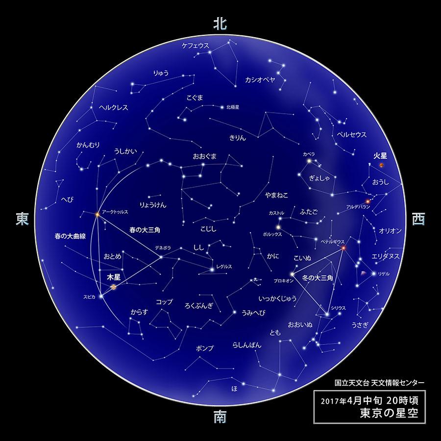 東京の星空・カレンダー・惑星(2017年4月)