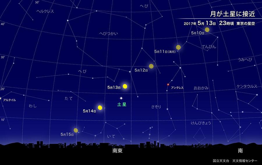 月が土星に接近(2017年5月) | 国立天文台(NAOJ)