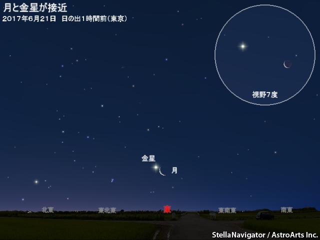 2017年6月21日 細い月と金星が接近 - AstroArts