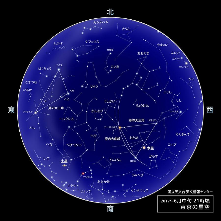 東京の星空・カレンダー・惑星(2017年6月) | 国立天文台(NAOJ)