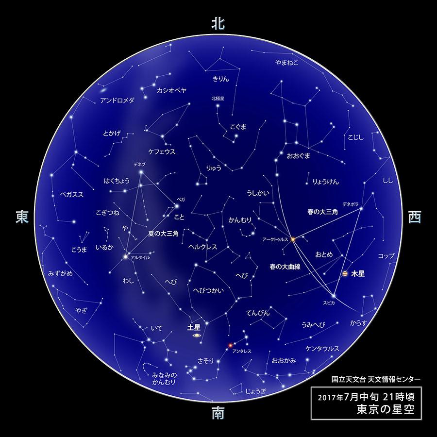 東京の星空・カレンダー・惑星(2017年7月) | 国立天文台(NAOJ)