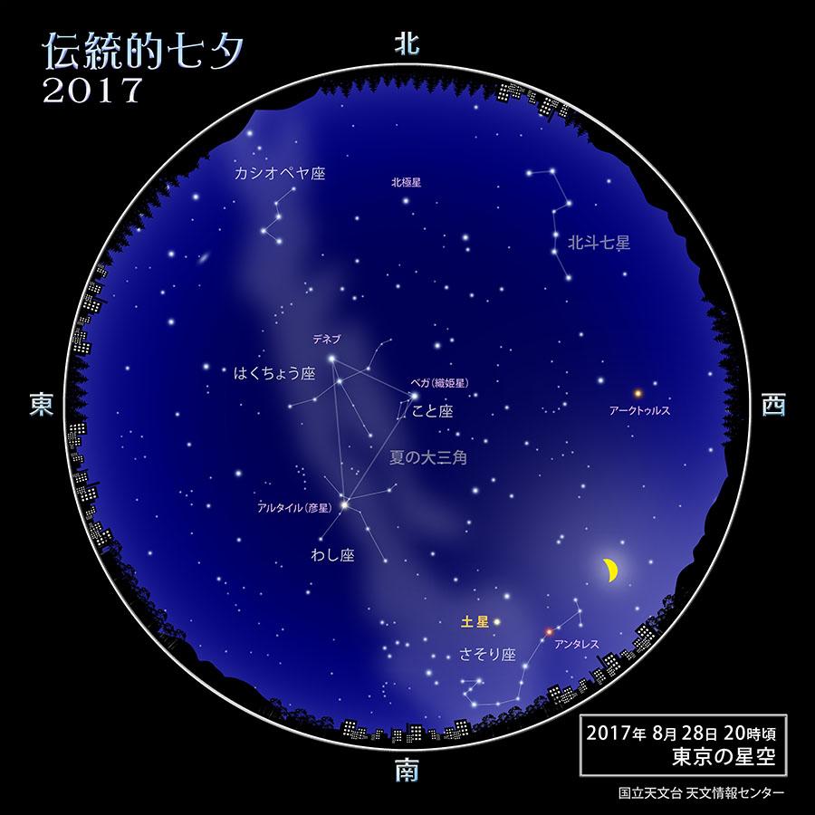 スター・ウィークと伝統的七夕(2017年8月) | 国立天文台(NAOJ)