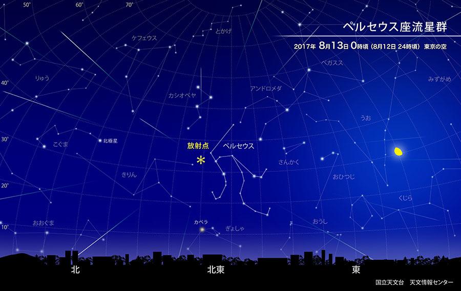 ペルセウス座流星群が極大(2017年8月) | 国立天文台(NAOJ)