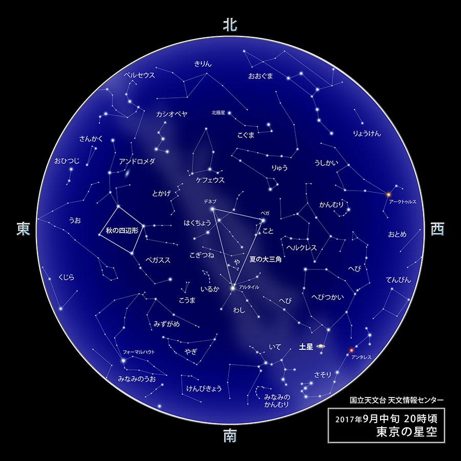 東京の星空・カレンダー・惑星(2017年9月) | 国立天文台(NAOJ)