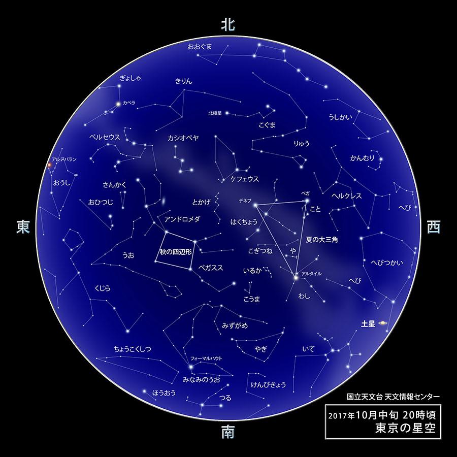 東京の星空・カレンダー・惑星(2017年10月) | 国立天文台(NAOJ)