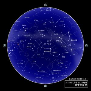 東京の星空・カレンダー・惑星(2017年11月) | 国立天文台(NAOJ)