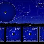 11月11日から12日 レグルス食(2017年11月) | 国立天文台(NAOJ)