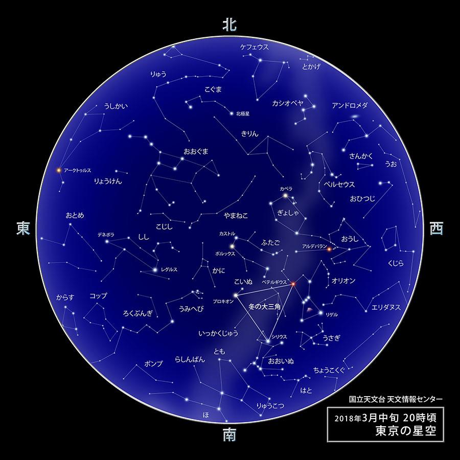 東京の星空・カレンダー・惑星(2018年3月) | 国立天文台(NAOJ)