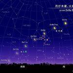 月が木星、火星、土星に接近(2018年2月) | 国立天文台(NAOJ)