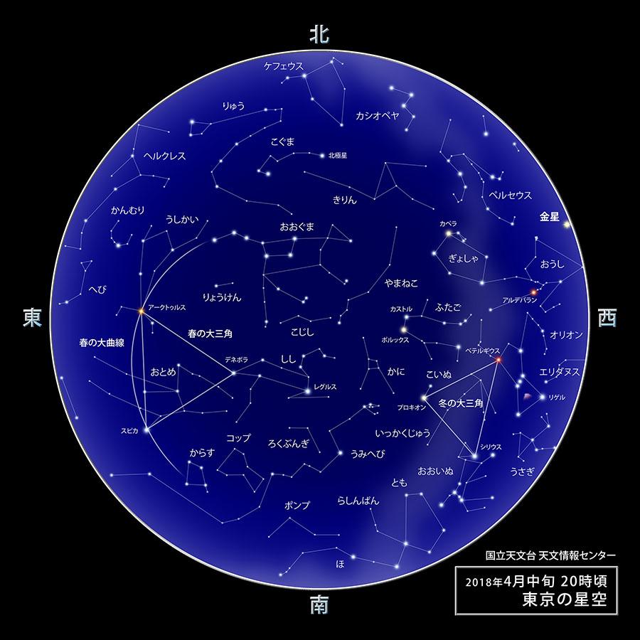 東京の星空・カレンダー・惑星(2018年4月) | 国立天文台(NAOJ)