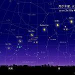 月が木星、火星、土星に接近(2018年3月) | 国立天文台(NAOJ)