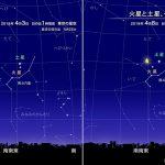 火星と土星、そして月が接近(2018年4月) | 国立天文台(NAOJ)