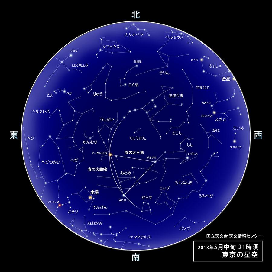 東京の星空・カレンダー・惑星(2018年5月)