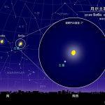 月が木星・土星・火星に接近(2018年5月) | 国立天文台(NAOJ)