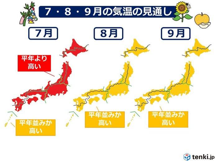 梅雨明け早く酷暑 残暑厳しい 3か月予報(日直予報士)