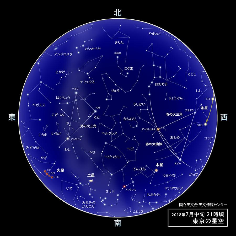 東京の星空・カレンダー・惑星(2018年7月) | 国立天文台(NAOJ)