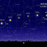月が木星・土星に接近(2018年6月) | 国立天文台(NAOJ)