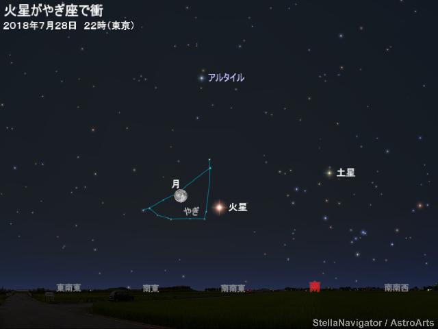 2018年7月28日 火星がやぎ座で衝 - アストロアーツ
