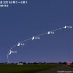 2018年8月18日 金星が東方最大離角 - アストロアーツ