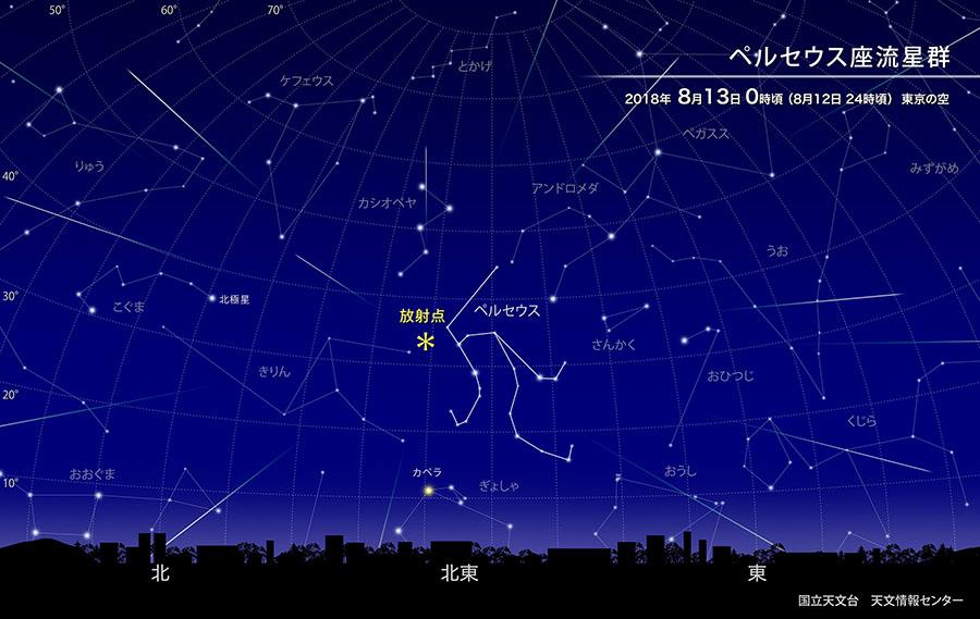 ペルセウス座流星群2018 | 国立天文台(NAOJ)