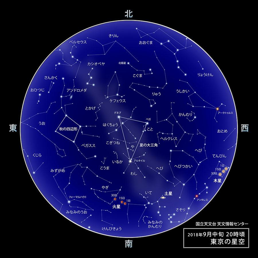 東京の星空・カレンダー・惑星(2018年9月) | 国立天文台(NAOJ)